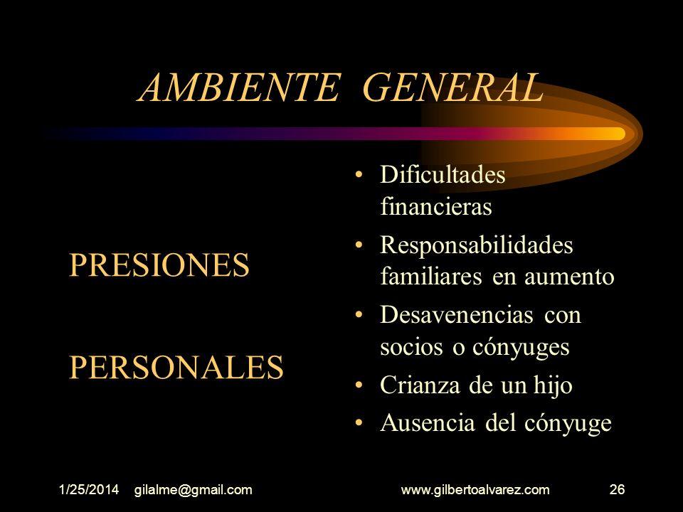 1/25/2014gilalme@gmail.com www.gilbertoalvarez.com25 AMBIENTE GENERAL (Presiones del trabajo) Exceso de trabajo Control de la carga de trabajo Inflexi