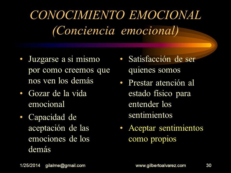 1/25/2014gilalme@gmail.com www.gilbertoalvarez.com29 II- CONOCIMIENTO EMOCIONAL Capacidad para nombrar los sentimientos Escuchar sus sentimientos Sabe