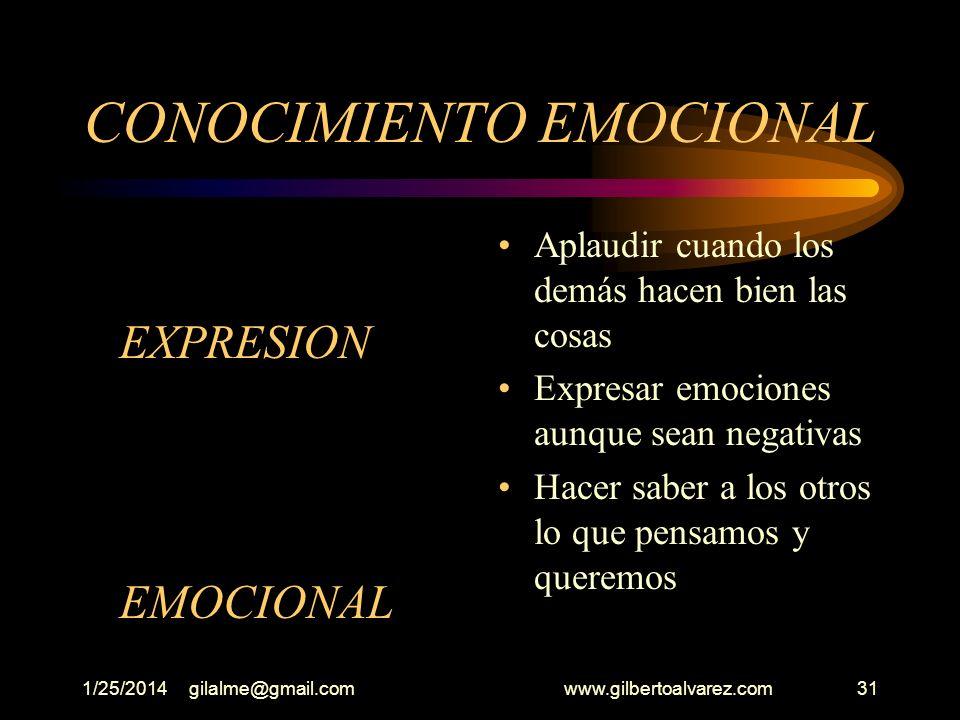 1/25/2014gilalme@gmail.com www.gilbertoalvarez.com30 CONOCIMIENTO EMOCIONAL (Conciencia emocional) Juzgarse a si mismo por como creemos que nos ven lo