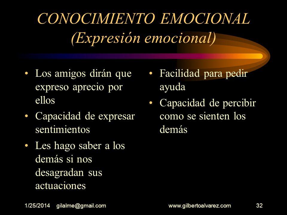 1/25/2014gilalme@gmail.com www.gilbertoalvarez.com31 CONOCIMIENTO EMOCIONAL Aplaudir cuando los demás hacen bien las cosas Expresar emociones aunque s