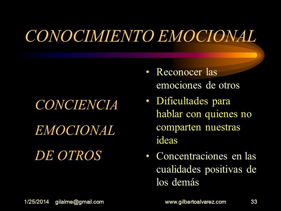 1/25/2014gilalme@gmail.com www.gilbertoalvarez.com32 CONOCIMIENTO EMOCIONAL (Expresión emocional) Los amigos dirán que expreso aprecio por ellos Capac