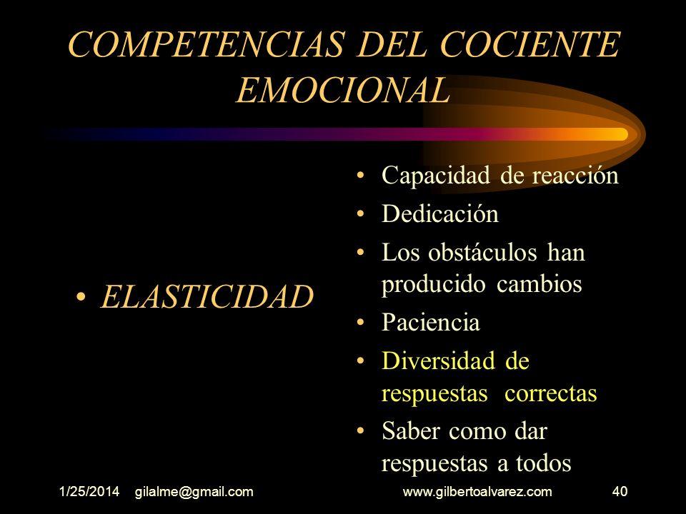 1/25/2014gilalme@gmail.com www.gilbertoalvarez.com39 COMPETENCIAS DEL COCIENTE EMOCIONAL (Creatividad) Pasión por lo novedoso Necesidad de buscar solu