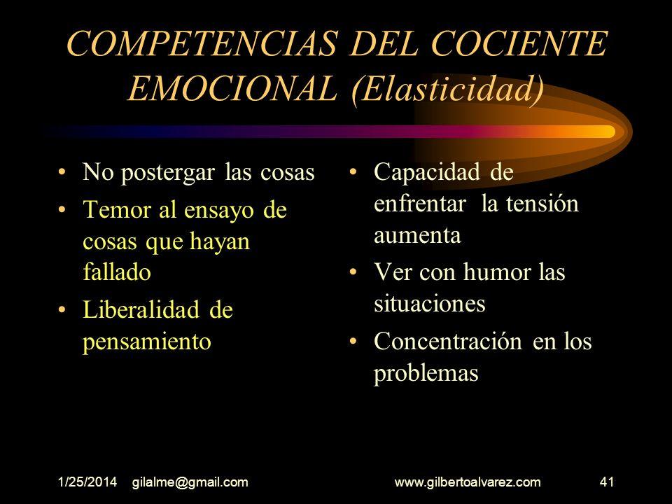 1/25/2014gilalme@gmail.com www.gilbertoalvarez.com40 COMPETENCIAS DEL COCIENTE EMOCIONAL ELASTICIDAD Capacidad de reacción Dedicación Los obstáculos h