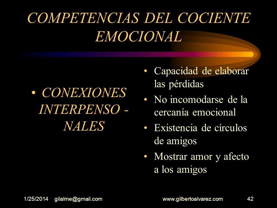 1/25/2014gilalme@gmail.com www.gilbertoalvarez.com41 COMPETENCIAS DEL COCIENTE EMOCIONAL (Elasticidad) No postergar las cosas Temor al ensayo de cosas