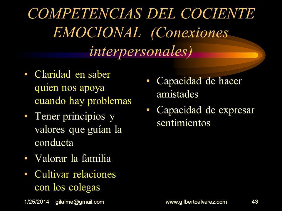 1/25/2014gilalme@gmail.com www.gilbertoalvarez.com42 COMPETENCIAS DEL COCIENTE EMOCIONAL CONEXIONES INTERPENSO - NALES Capacidad de elaborar las pérdi
