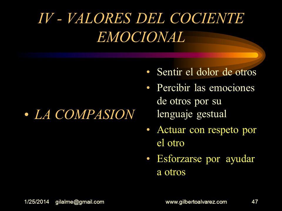 1/25/2014gilalme@gmail.com www.gilbertoalvarez.com46