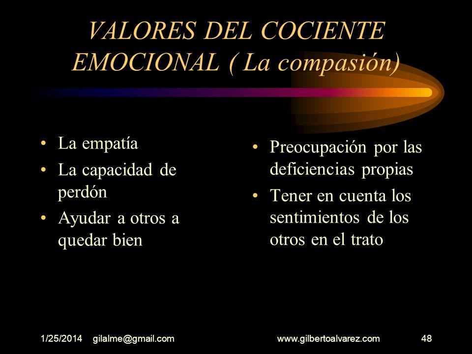 1/25/2014gilalme@gmail.com www.gilbertoalvarez.com47 IV - VALORES DEL COCIENTE EMOCIONAL LA COMPASION Sentir el dolor de otros Percibir las emociones