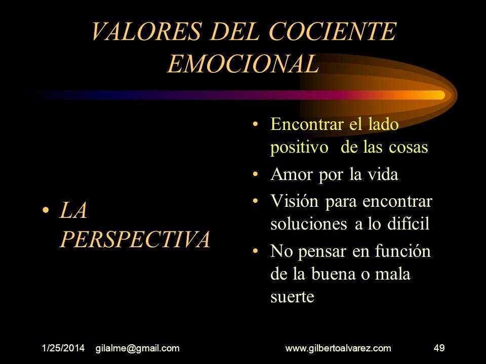 1/25/2014gilalme@gmail.com www.gilbertoalvarez.com48 VALORES DEL COCIENTE EMOCIONAL ( La compasión) La empatía La capacidad de perdón Ayudar a otros a