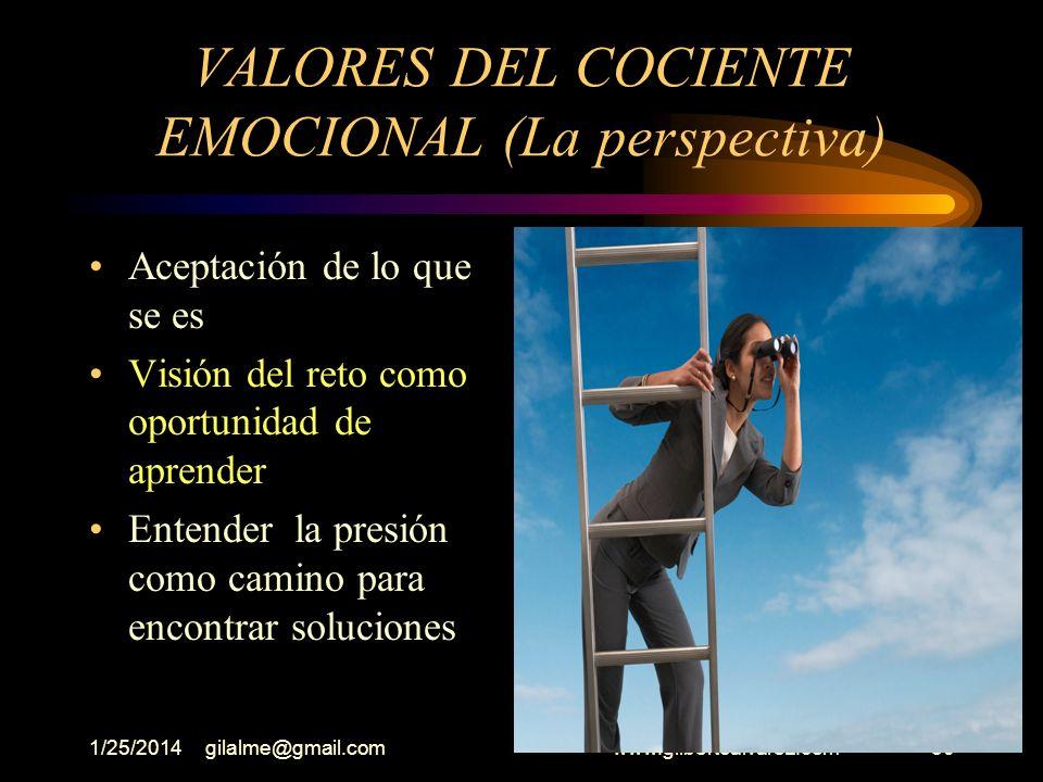 1/25/2014gilalme@gmail.com www.gilbertoalvarez.com49 VALORES DEL COCIENTE EMOCIONAL LA PERSPECTIVA Encontrar el lado positivo de las cosas Amor por la