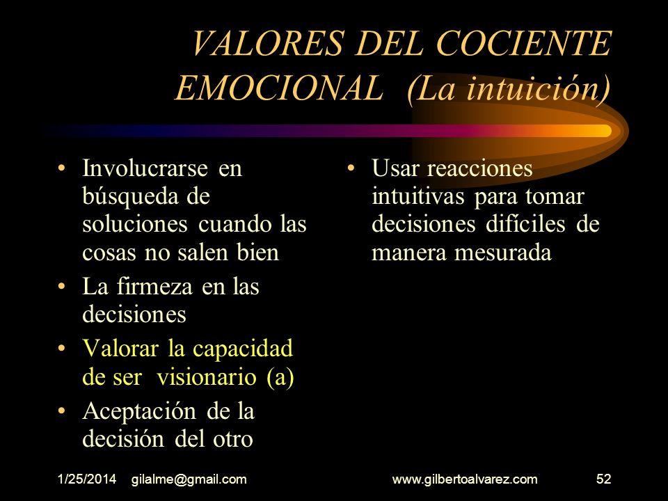 1/25/2014gilalme@gmail.com www.gilbertoalvarez.com51 VALORES DEL COCIENTE EMOCIONAL LA INTUICION La solución correcta sin razones La corazonada Visual