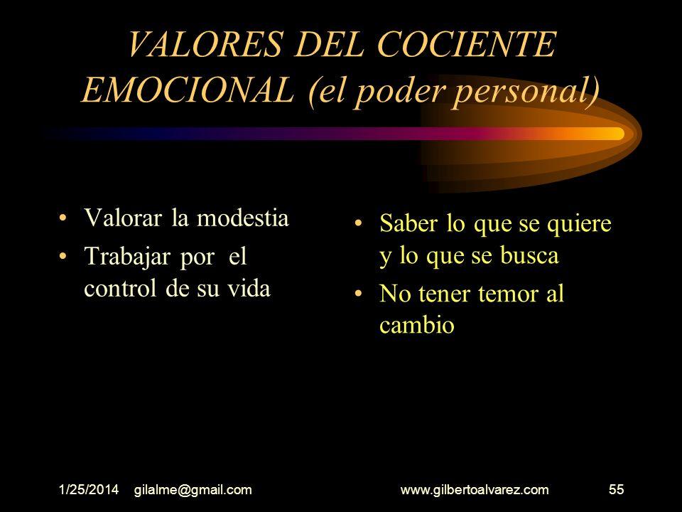 1/25/2014gilalme@gmail.com www.gilbertoalvarez.com54 VALORES DEL COCIENTE EMOCIONAL EL PODER PERSONAL Hacer que las cosas salgan bien La inutilidad de