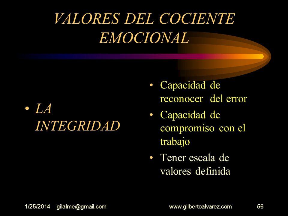 1/25/2014gilalme@gmail.com www.gilbertoalvarez.com55 VALORES DEL COCIENTE EMOCIONAL (el poder personal) Valorar la modestia Trabajar por el control de