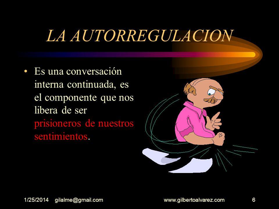 1/25/2014gilalme@gmail.com www.gilbertoalvarez.com5 LA AUTOCONCIENCIA En primer lugar, esta se presenta como una habilidad para evaluarse a si mismo e