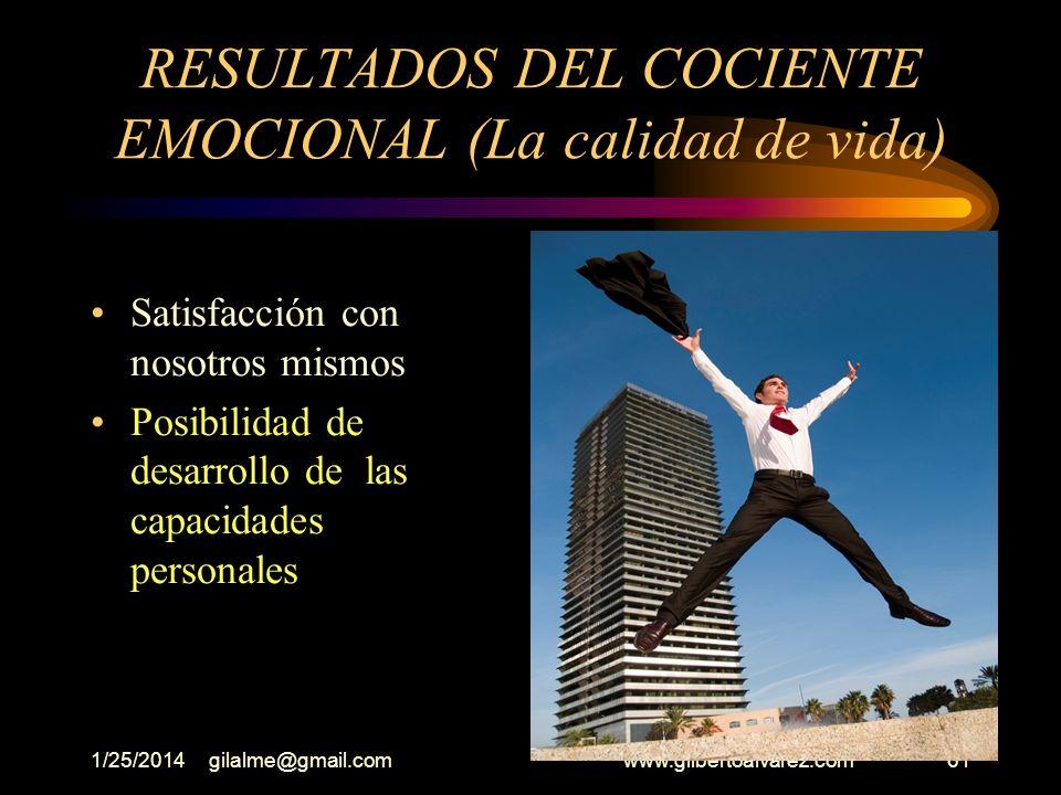 1/25/2014gilalme@gmail.com www.gilbertoalvarez.com60 RESULTADOS DEL COCIENTE EMOCIONAL CALIDAD DE VIDA Satisfacción con la vida Sentimiento de energía