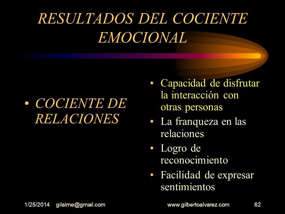 1/25/2014gilalme@gmail.com www.gilbertoalvarez.com61 RESULTADOS DEL COCIENTE EMOCIONAL (La calidad de vida) Satisfacción con nosotros mismos Posibilid