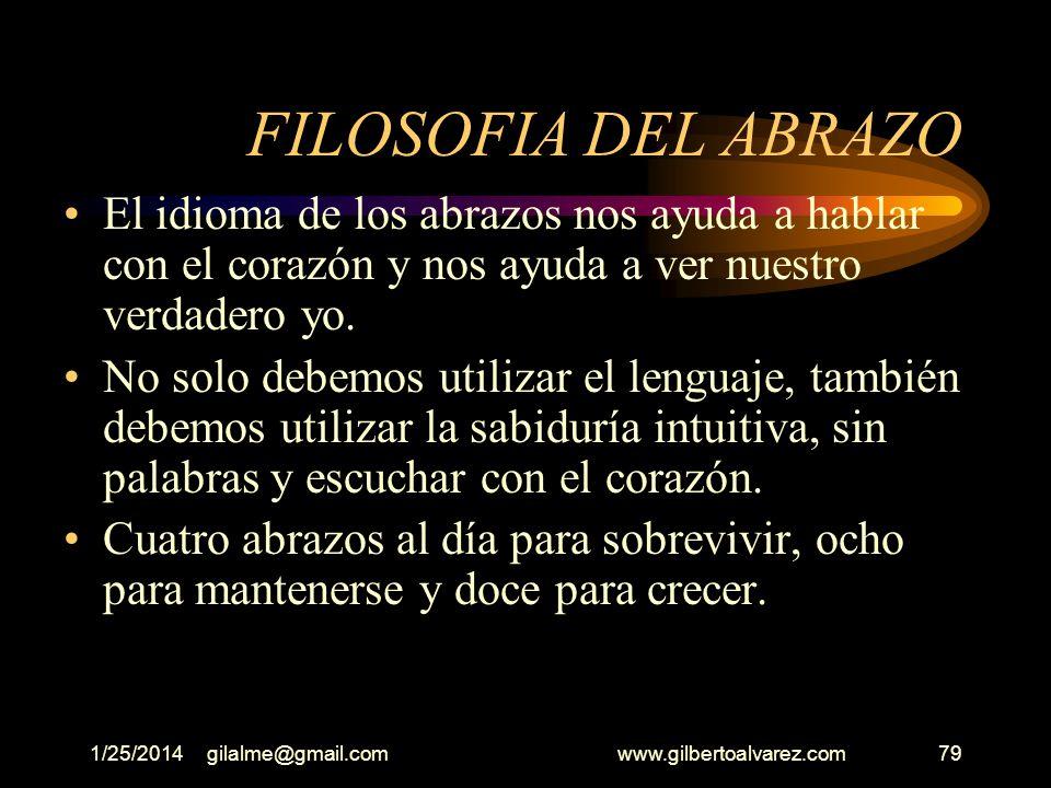 1/25/2014gilalme@gmail.com www.gilbertoalvarez.com78 Resultados del test Bosque - Hoy Compañía – La persona de tu vida Animal – Tamaño del problema In