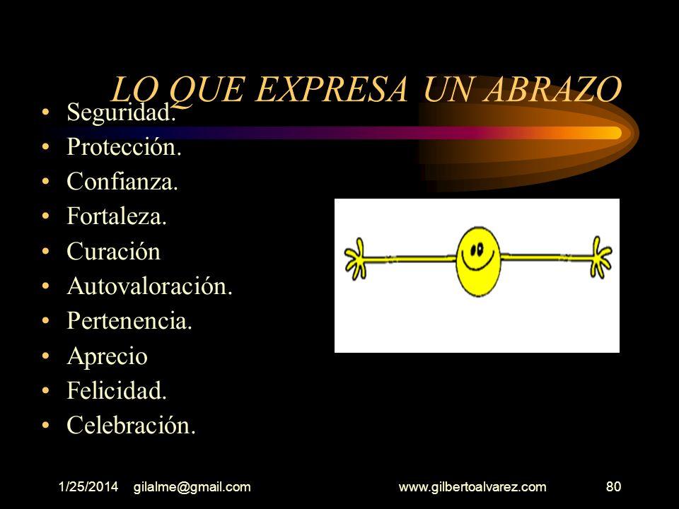 1/25/2014gilalme@gmail.com www.gilbertoalvarez.com79 FILOSOFIA DEL ABRAZO El idioma de los abrazos nos ayuda a hablar con el corazón y nos ayuda a ver