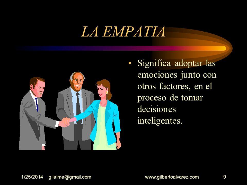 1/25/2014gilalme@gmail.com www.gilbertoalvarez.com39 COMPETENCIAS DEL COCIENTE EMOCIONAL (Creatividad) Pasión por lo novedoso Necesidad de buscar soluciones Gusto por las tormentas de ideas