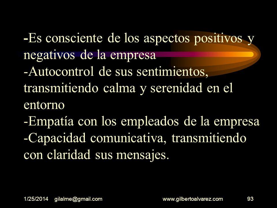 1/25/2014gilalme@gmail.com www.gilbertoalvarez.com92 Hábito de escuchar, lo que le permite comprender la postura del otro. -Asume sin falsas justifica