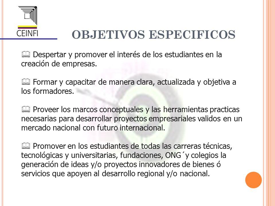 OBJETIVOS ESPECIFICOS Despertar y promover el interés de los estudiantes en la creación de empresas. Formar y capacitar de manera clara, actualizada y
