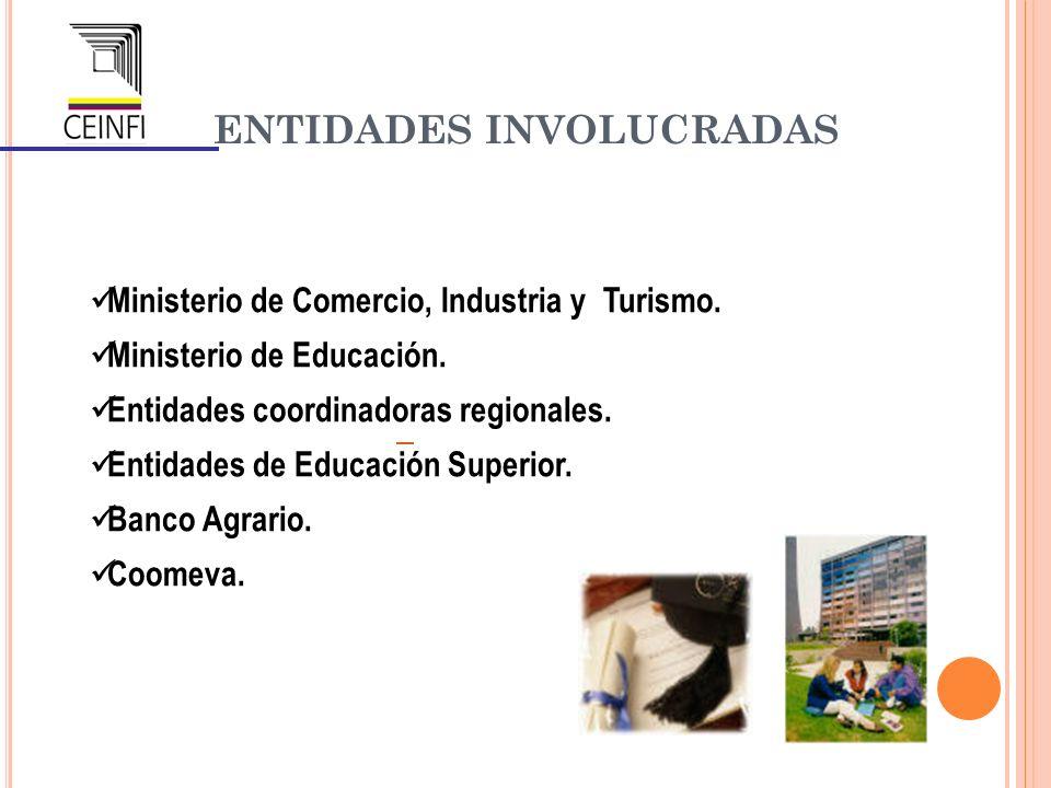 ENTIDADES INVOLUCRADAS Ministerio de Comercio, Industria y Turismo. Ministerio de Educación. Entidades coordinadoras regionales. Entidades de Educació