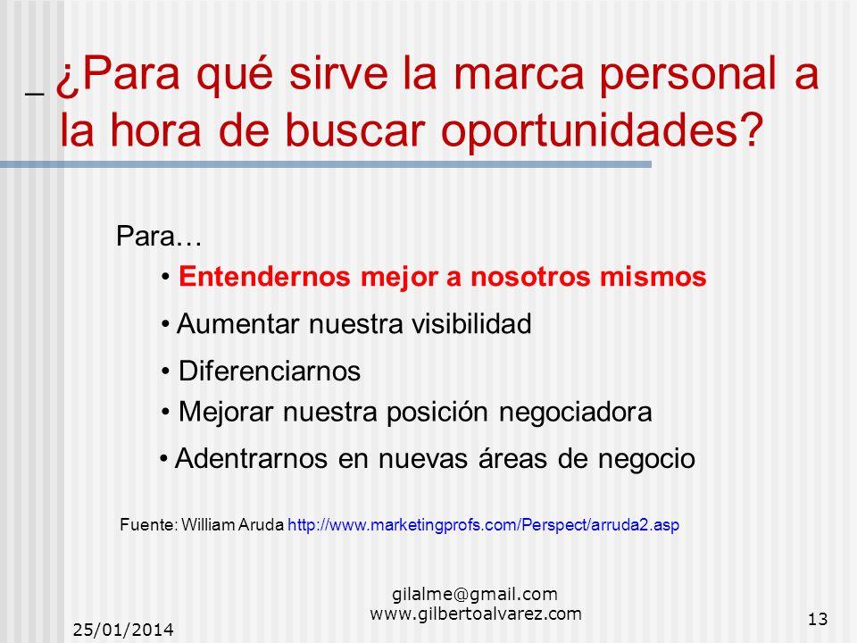 gilalme@gmail.com www.gilbertoalvarez.com _ ¿Para qué sirve la marca personal a la hora de buscar oportunidades? Fuente: William Aruda http://www.mark