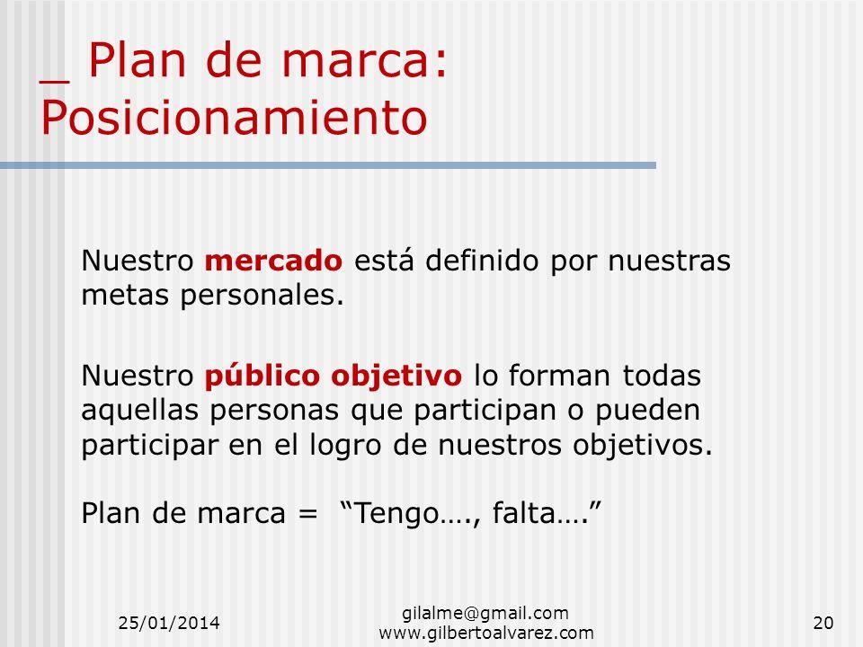 gilalme@gmail.com www.gilbertoalvarez.com _ Plan de marca: Posicionamiento Nuestro mercado está definido por nuestras metas personales. Nuestro públic