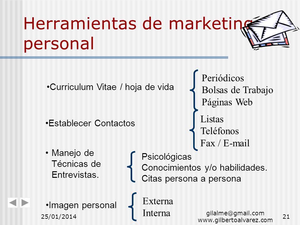 Herramientas de marketing personal Curriculum Vitae / hoja de vida Periódicos Bolsas de Trabajo Páginas Web Establecer Contactos Listas Teléfonos Fax