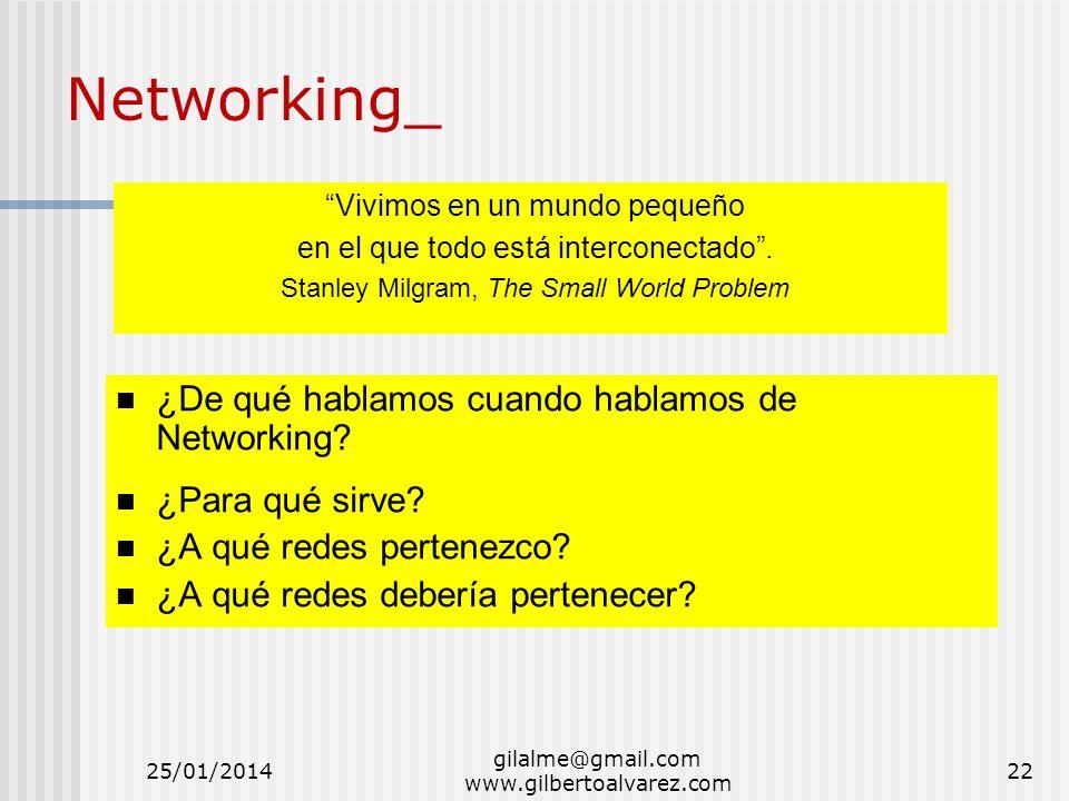¿De qué hablamos cuando hablamos de Networking? ¿Para qué sirve? ¿A qué redes pertenezco? ¿A qué redes debería pertenecer? Networking_ Vivimos en un m