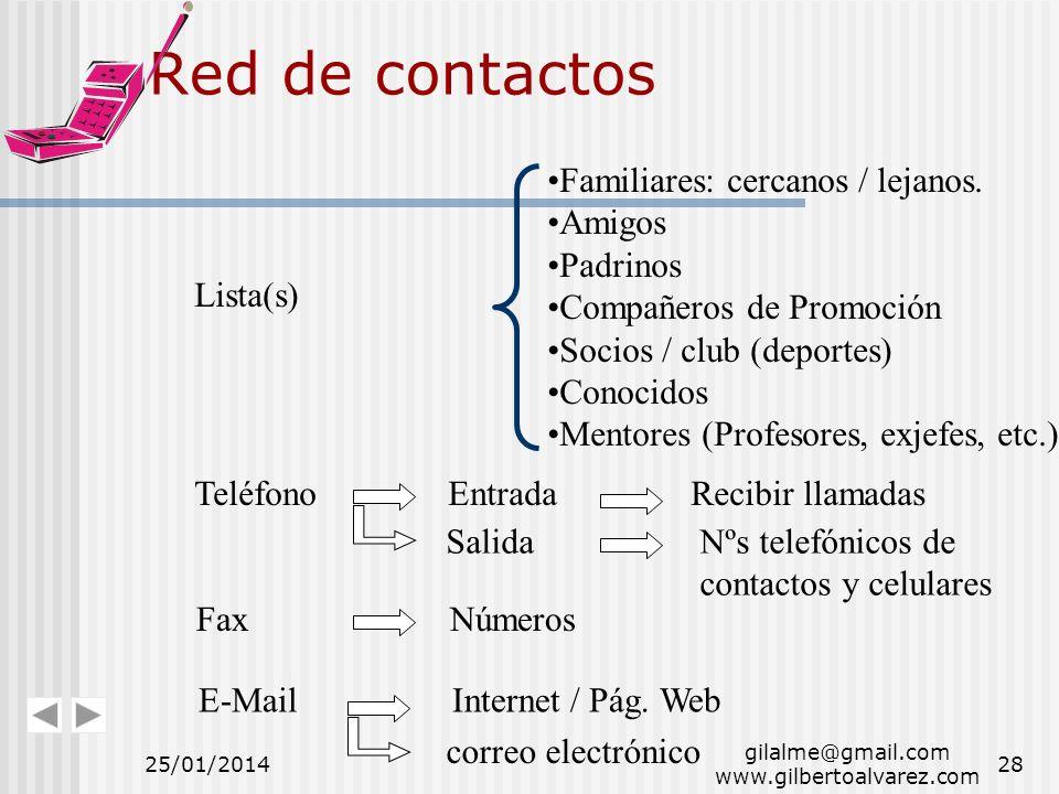 Red de contactos Lista(s) Familiares: cercanos / lejanos. Amigos Padrinos Compañeros de Promoción Socios / club (deportes) Conocidos Mentores (Profeso