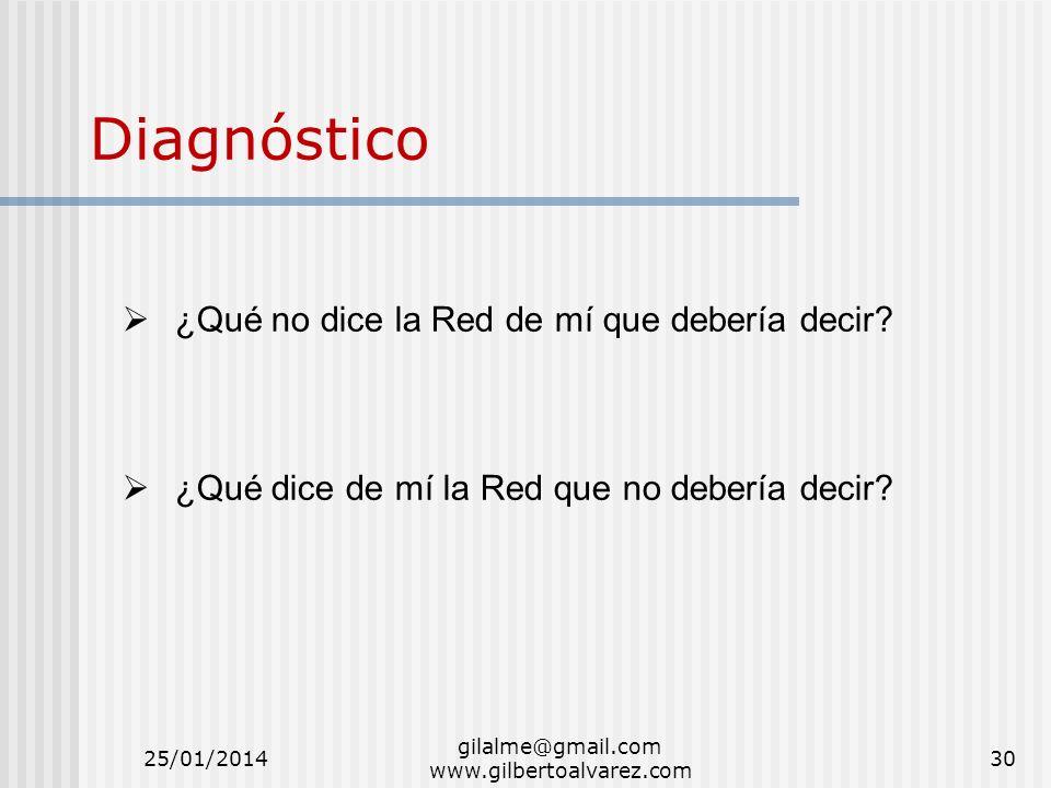 gilalme@gmail.com www.gilbertoalvarez.com Diagnóstico ¿Qué no dice la Red de mí que debería decir? ¿Qué dice de mí la Red que no debería decir? 25/01/