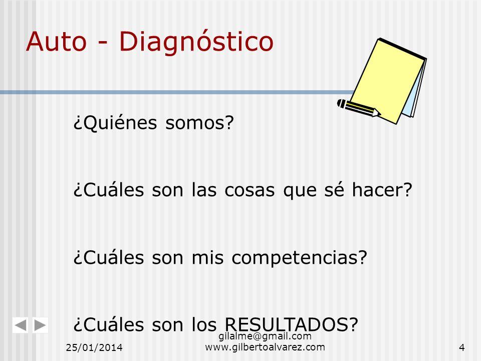 Auto - Diagnóstico ¿Quiénes somos? ¿Cuáles son las cosas que sé hacer? ¿Cuáles son mis competencias? ¿Cuáles son los RESULTADOS? 25/01/20144 gilalme@g