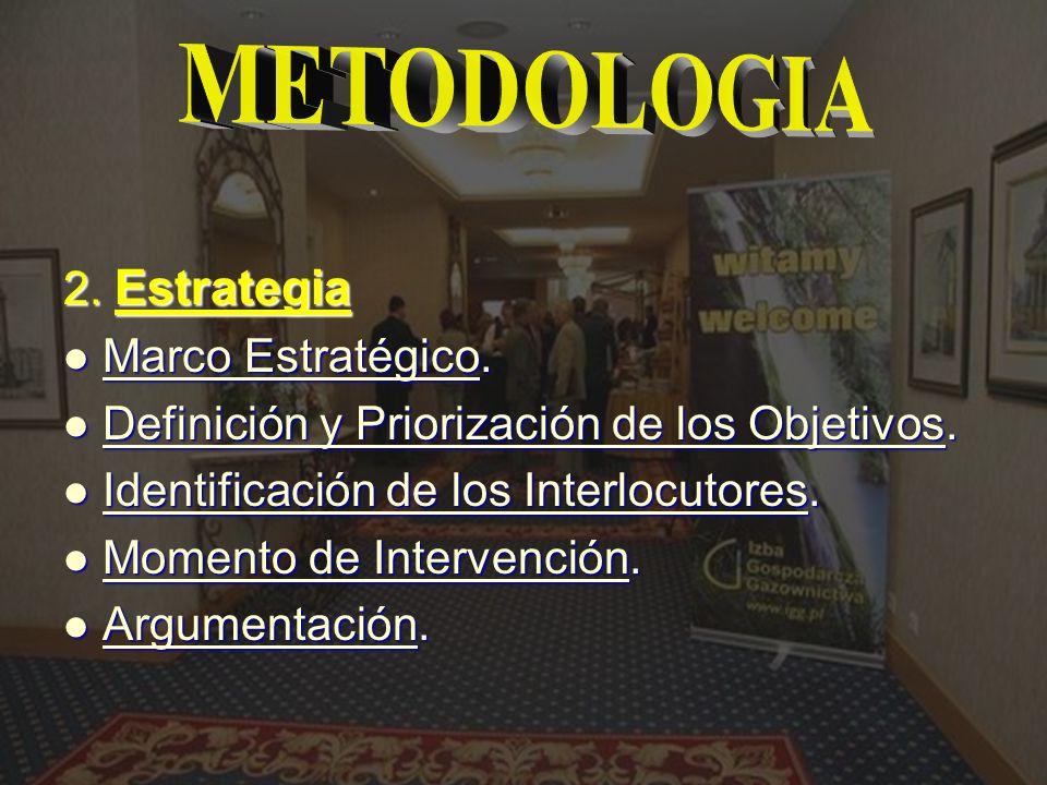 2. Estrategia Marco Estratégico. Marco Estratégico. Marco Estratégico Marco Estratégico Definición y Priorización de los Objetivos. Definición y Prior