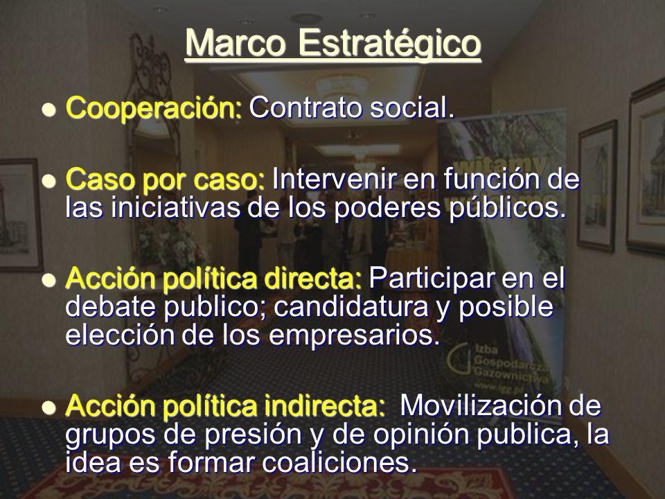 Marco Estratégico Marco Estratégico Cooperación: Contrato social. Cooperación: Contrato social. Caso por caso: Intervenir en función de las iniciativa
