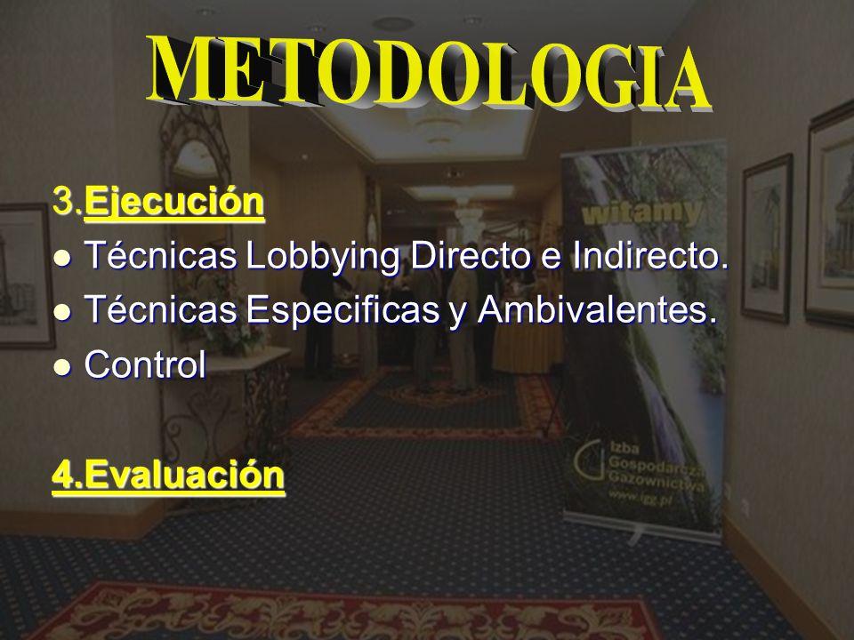 3.Ejecución Técnicas Lobbying Directo e Indirecto. Técnicas Lobbying Directo e Indirecto. Técnicas Especificas y Ambivalentes. Técnicas Especificas y