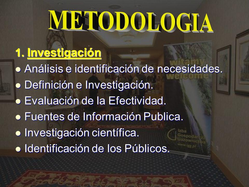 1. Investigación Análisis e identificación de necesidades. Análisis e identificación de necesidades. Definición e Investigación. Definición e Investig
