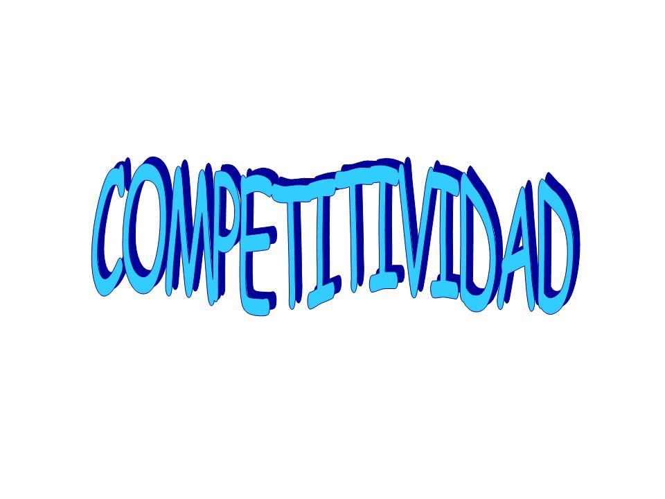 CRISIS DE COMPETITIVIDAD ANTE RETOS EXTERNOS: –APERTURA –GLOBALIZACION –TRANSICION –NORMAS LASTRE DEBILITAMIENTO COMPETITIVO