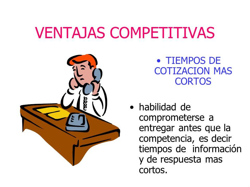VENTAJAS COMPETITIVAS RESPONSIVIDAD Mejor cumplimiento en fechas de entrega.
