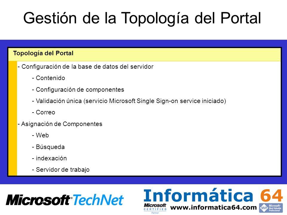 Gestión de la Topología del Portal Topología del Portal - Configuración de la base de datos del servidor - Contenido - Configuración de componentes - Validación única (servicio Microsoft Single Sign-on service iniciado) - Correo - Asignación de Componentes - Web - Búsqueda - indexación - Servidor de trabajo