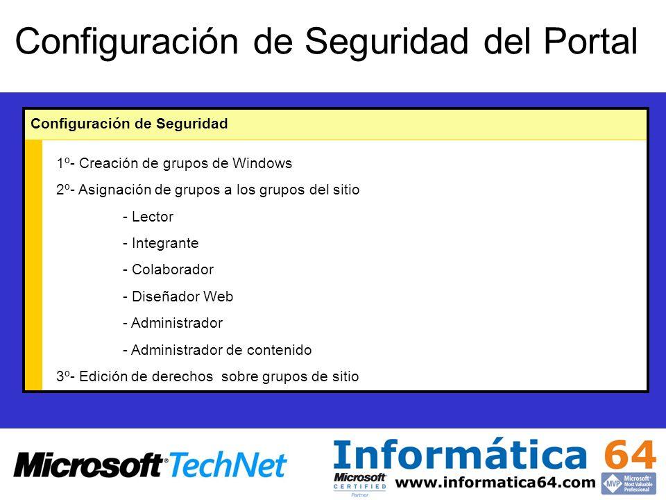 Configuración de Seguridad del Portal Configuración de Seguridad 1º- Creación de grupos de Windows 2º- Asignación de grupos a los grupos del sitio - Lector - Integrante - Colaborador - Diseñador Web - Administrador - Administrador de contenido 3º- Edición de derechos sobre grupos de sitio