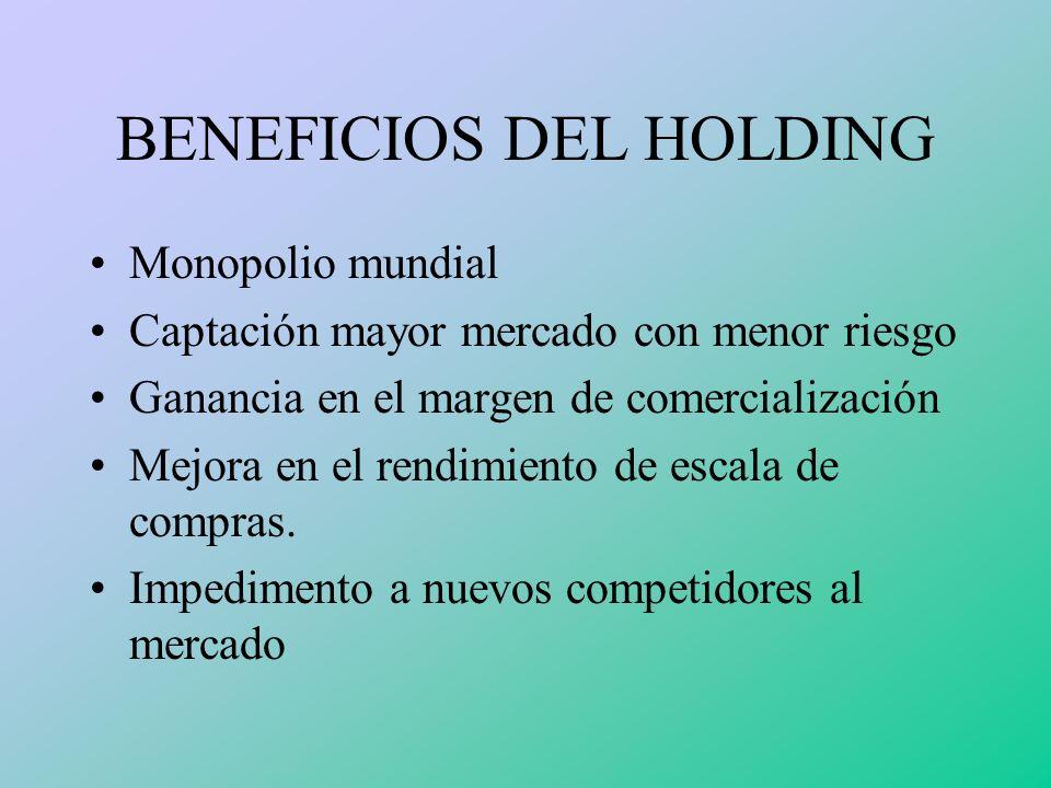 FUSIONES Y ADQUISICIONES DE EMPRESAS Horizontal: entre empresas del mismo sector. Vertical: entre empresa y su cliente o su proveedor. Conglomerado: e