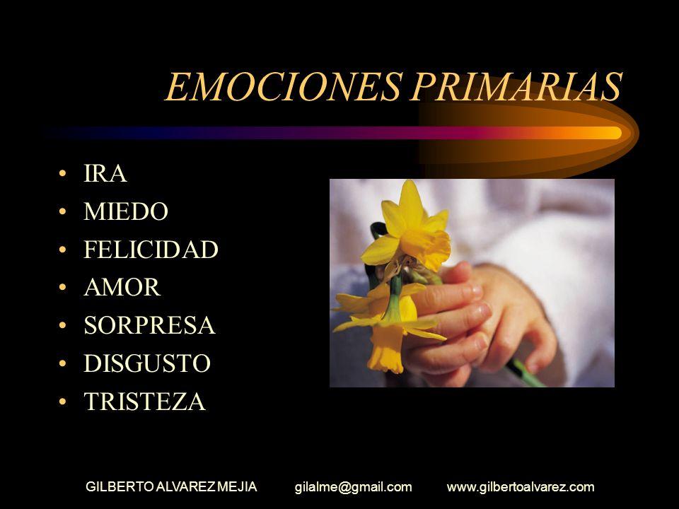 GILBERTO ALVAREZ MEJIA gilalme@gmail.com www.gilbertoalvarez.com EMOCIONES Podemos definir la emoción como