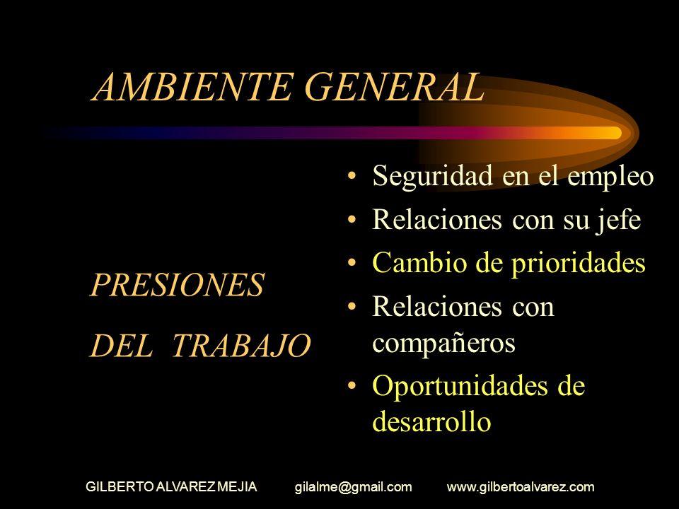 GILBERTO ALVAREZ MEJIA gilalme@gmail.com www.gilbertoalvarez.com AMBIENTE EMOCIONAL (Sucesos de la vida) Matrimonio Compra de casa nueva Víctima de cr
