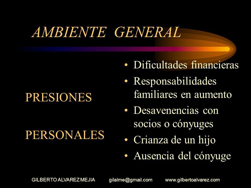 GILBERTO ALVAREZ MEJIA gilalme@gmail.com www.gilbertoalvarez.com AMBIENTE GENERAL (Presiones del trabajo) Exceso de trabajo Control de la carga de tra