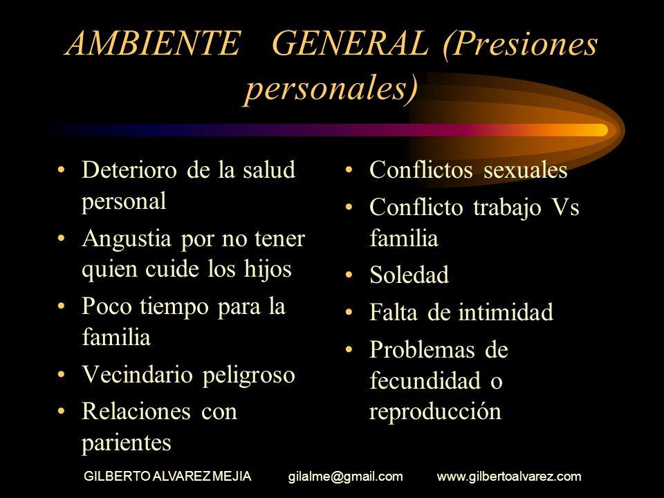 GILBERTO ALVAREZ MEJIA gilalme@gmail.com www.gilbertoalvarez.com AMBIENTE GENERAL Dificultades financieras Responsabilidades familiares en aumento Des