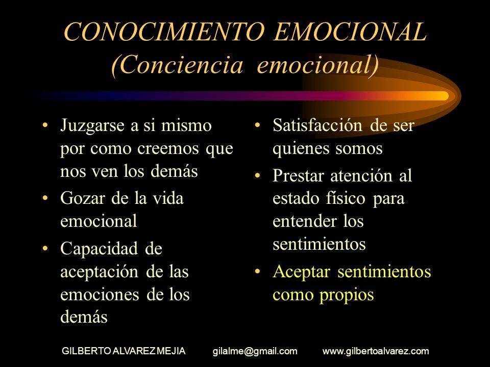 II- CONOCIMIENTO EMOCIONAL Capacidad para nombrar los sentimientos Escuchar sus sentimientos Saber cuando nos alteramos Saber por que estamos tristes