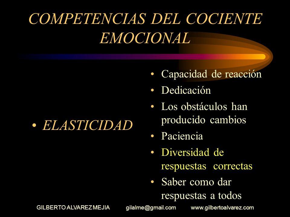 GILBERTO ALVAREZ MEJIA gilalme@gmail.com www.gilbertoalvarez.com COMPETENCIAS DEL COCIENTE EMOCIONAL (Creatividad) Pasión por lo novedoso Necesidad de