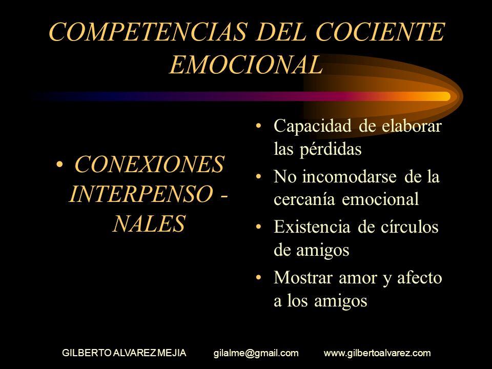 GILBERTO ALVAREZ MEJIA gilalme@gmail.com www.gilbertoalvarez.com COMPETENCIAS DEL COCIENTE EMOCIONAL (Elasticidad) No postergar las cosas Temor al ens