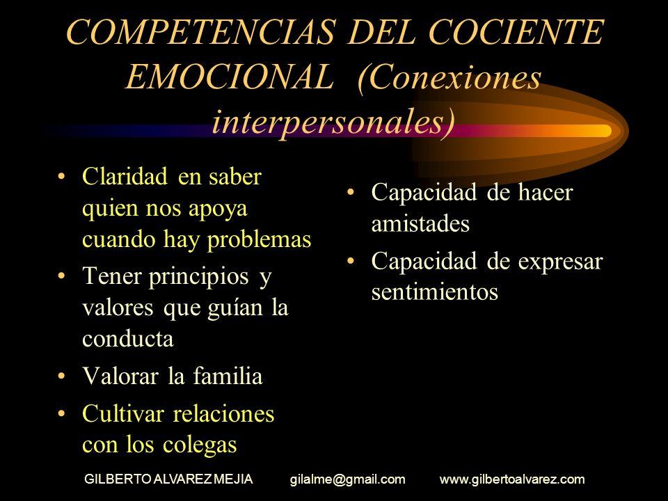 GILBERTO ALVAREZ MEJIA gilalme@gmail.com www.gilbertoalvarez.com COMPETENCIAS DEL COCIENTE EMOCIONAL CONEXIONES INTERPENSO - NALES Capacidad de elabor