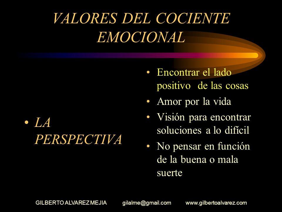 GILBERTO ALVAREZ MEJIA gilalme@gmail.com www.gilbertoalvarez.com VALORES DEL COCIENTE EMOCIONAL ( La compasión) La empatía La capacidad de perdón Ayud